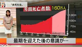 NHK 多死社会