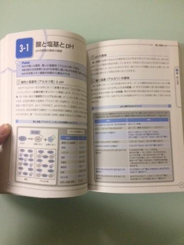 洗剤と洗浄の本 中身